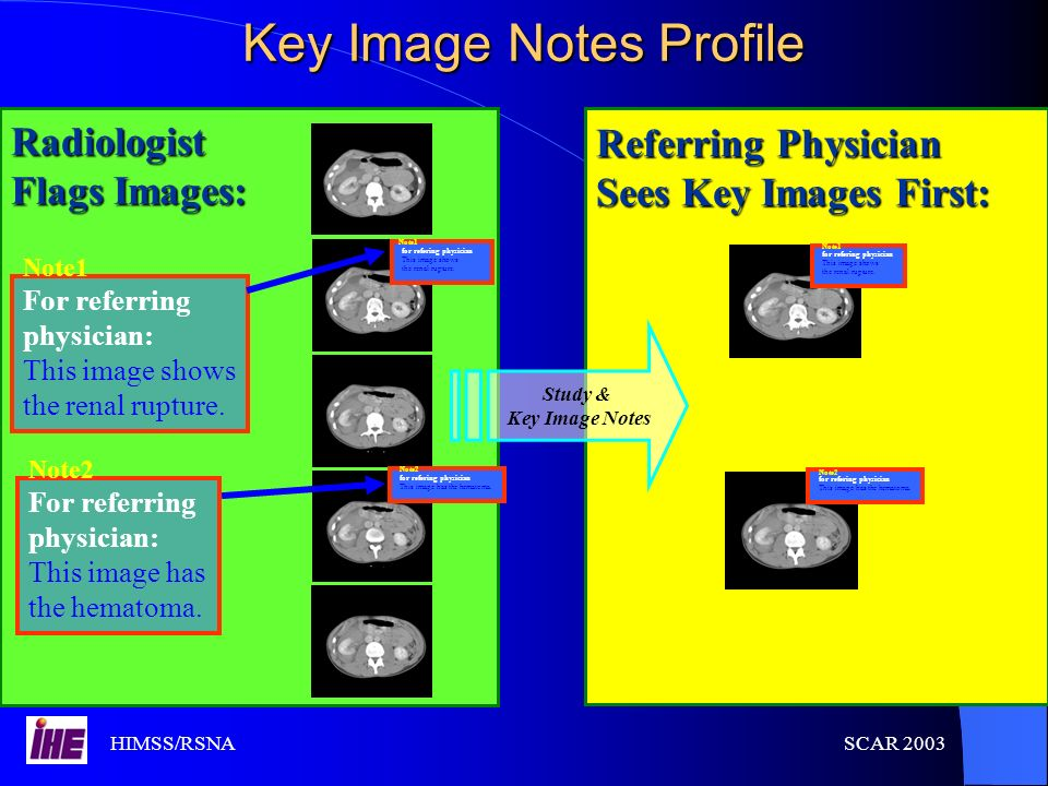 Key Image Notes Profile