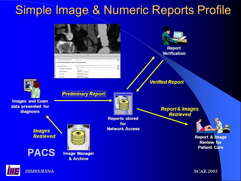 Simple Image & Numeric Reports Profile