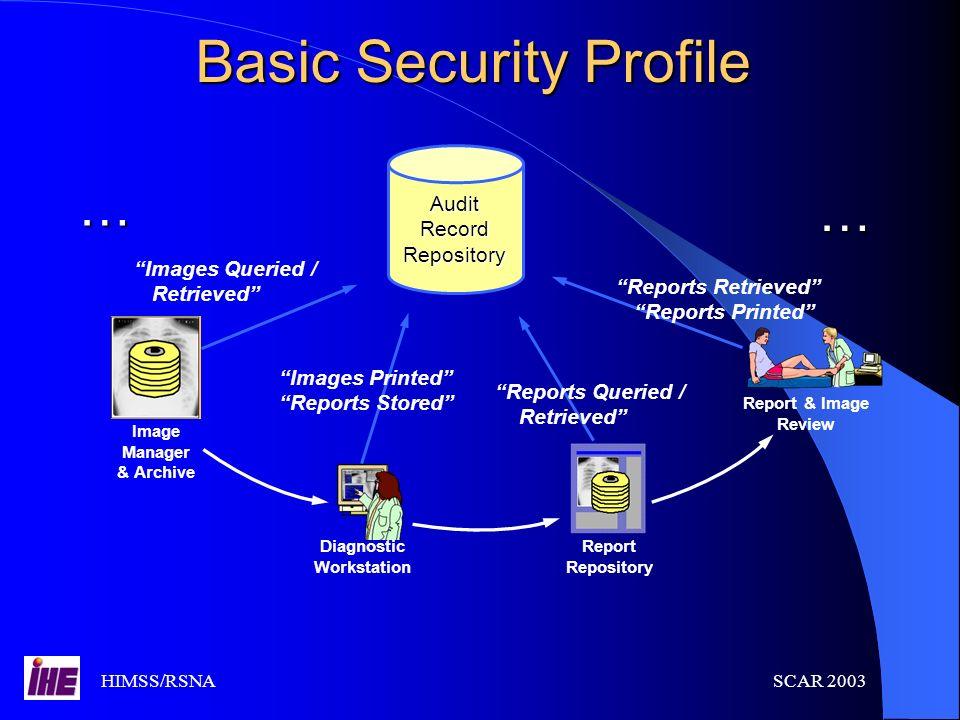 Basic Security Profile