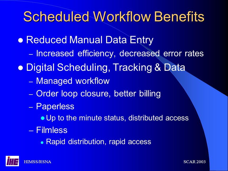 Scheduled Workflow Benefits