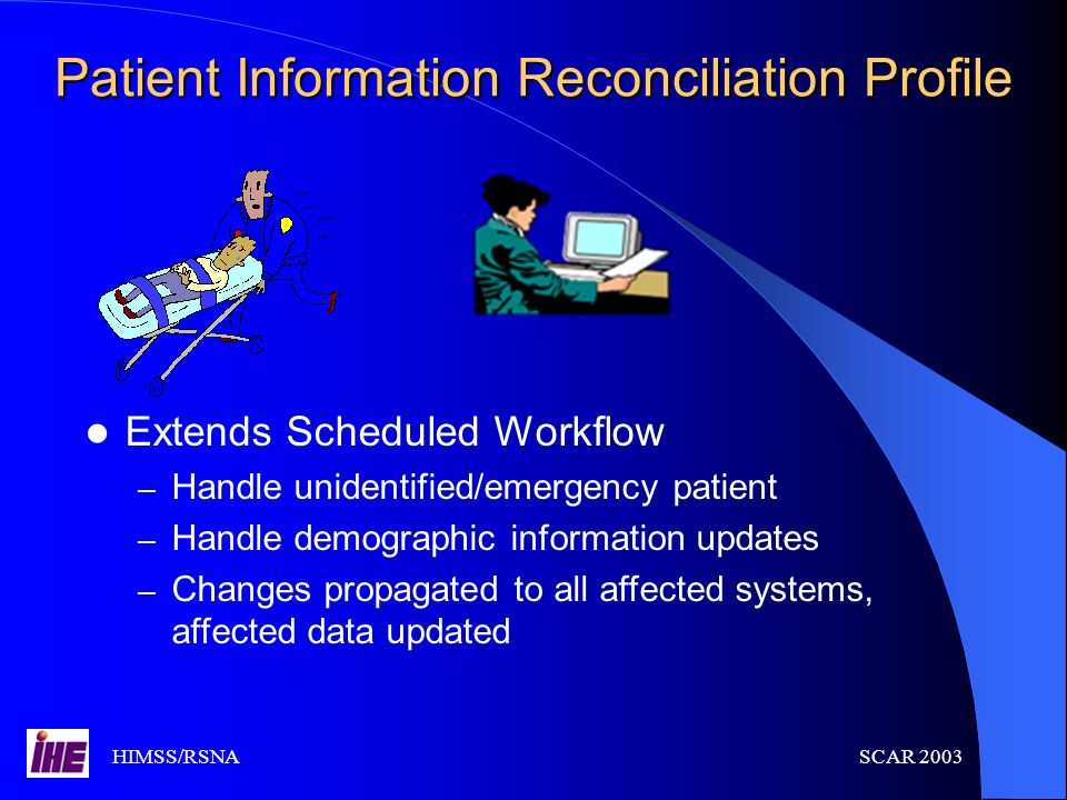 Patient Information Reconciliation Profile