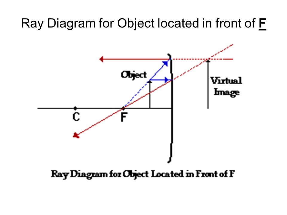 download a blend of methods of recursion theory and topology a  01 tree of shadow points
