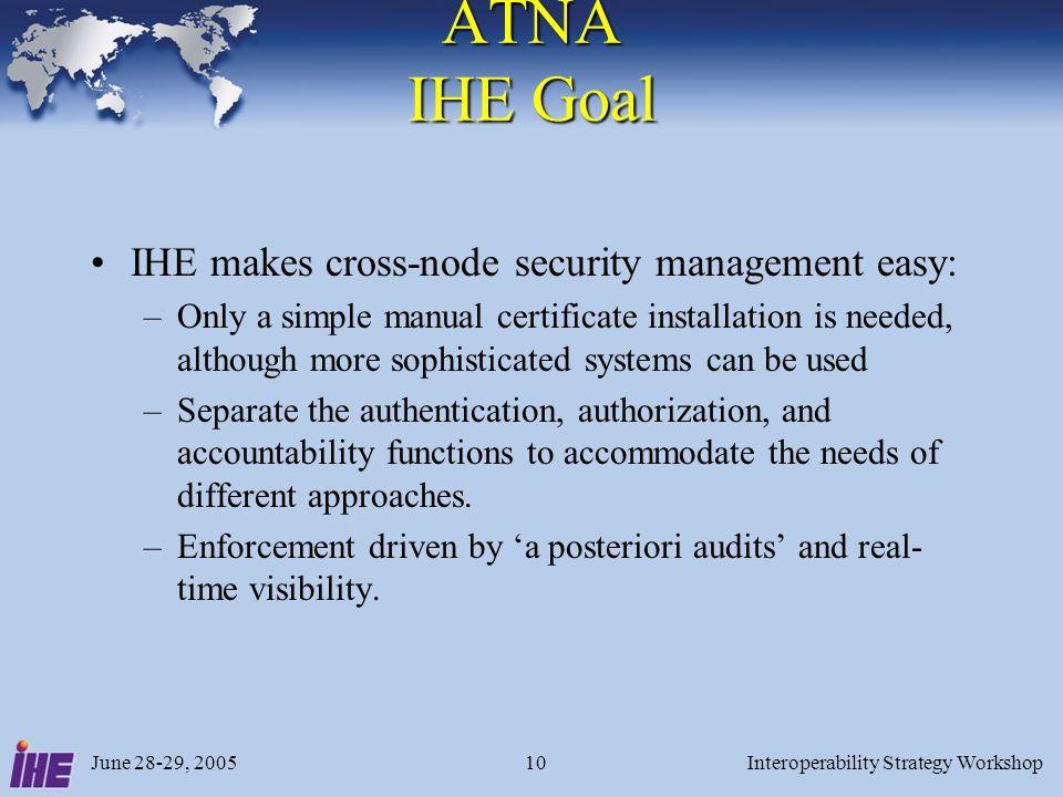 Interoperability Strategy Workshop