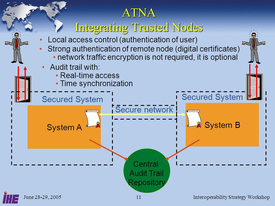 ATNA Integrating Trusted Nodes