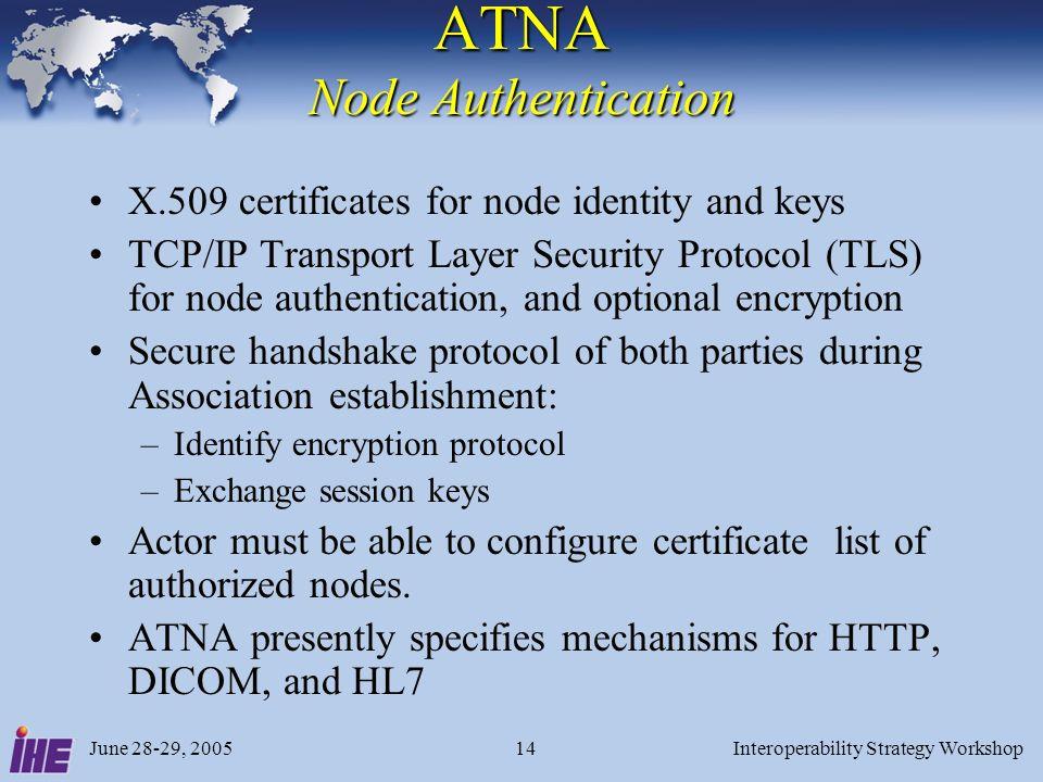 ATNA Node Authentication