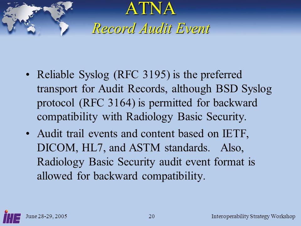 ATNA Record Audit Event