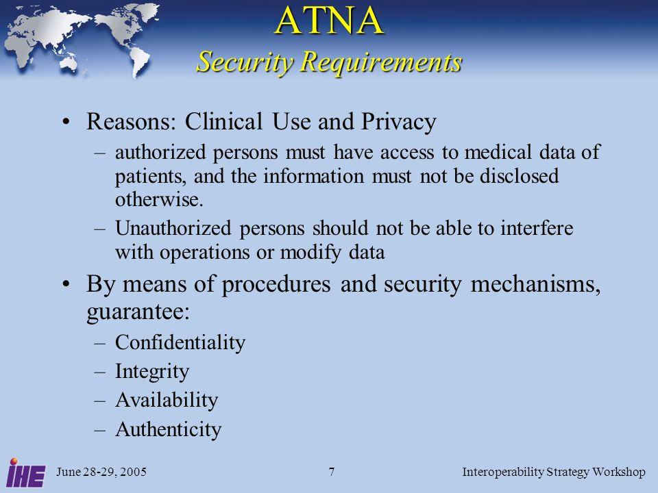 ATNA Security Requirements