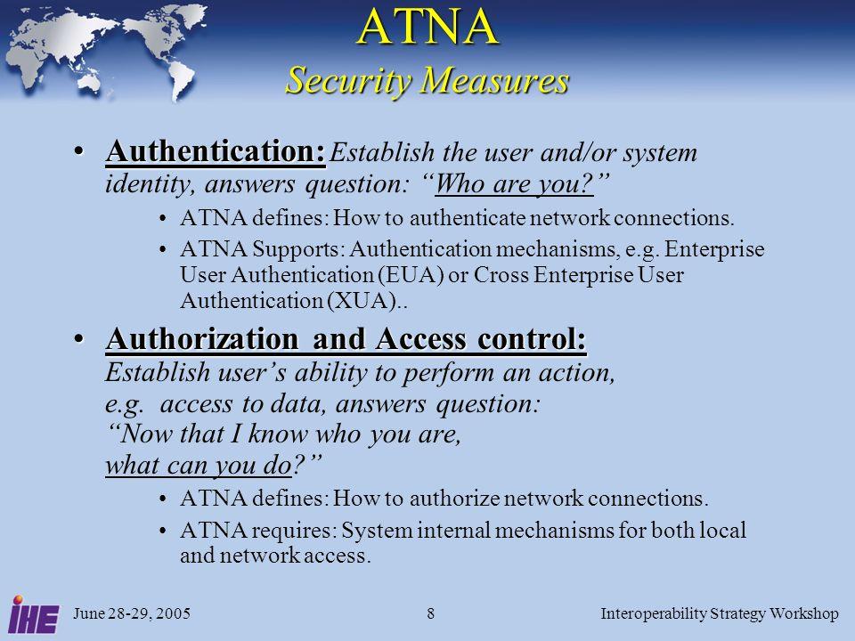 ATNA Security Measures
