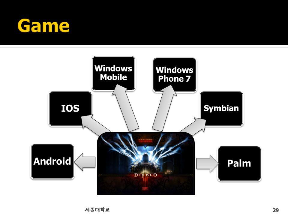 JNI 와 NDK의 사용목적 및 기타 게임 프로그램
