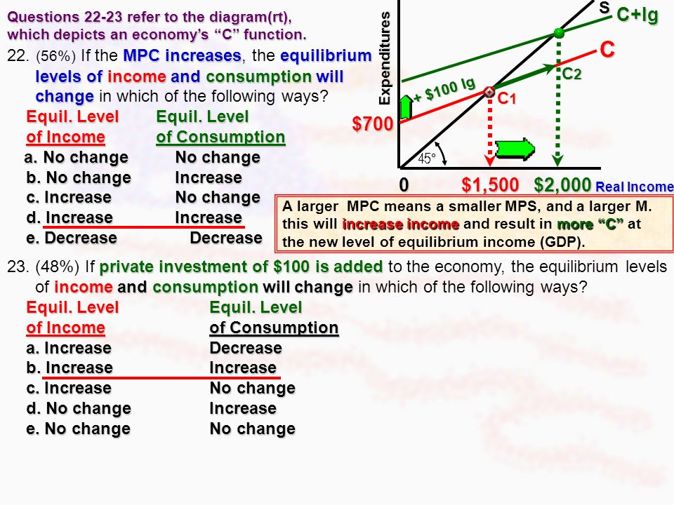 """FISCAL POLICY [""""G"""" and """"T""""] - ppt download"""