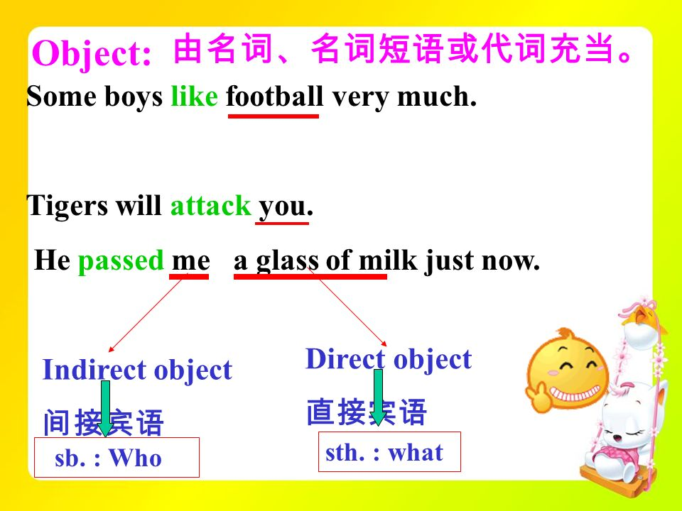 Object: 由名词、名词短语或代词充当。 Some boys like football very much.
