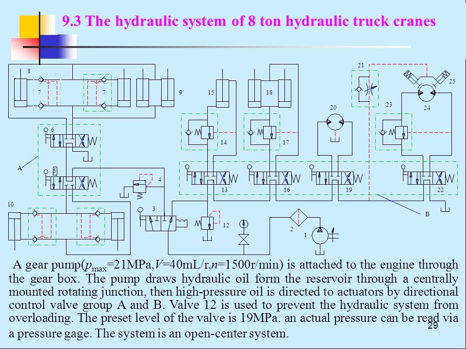 diagram hydraulic system