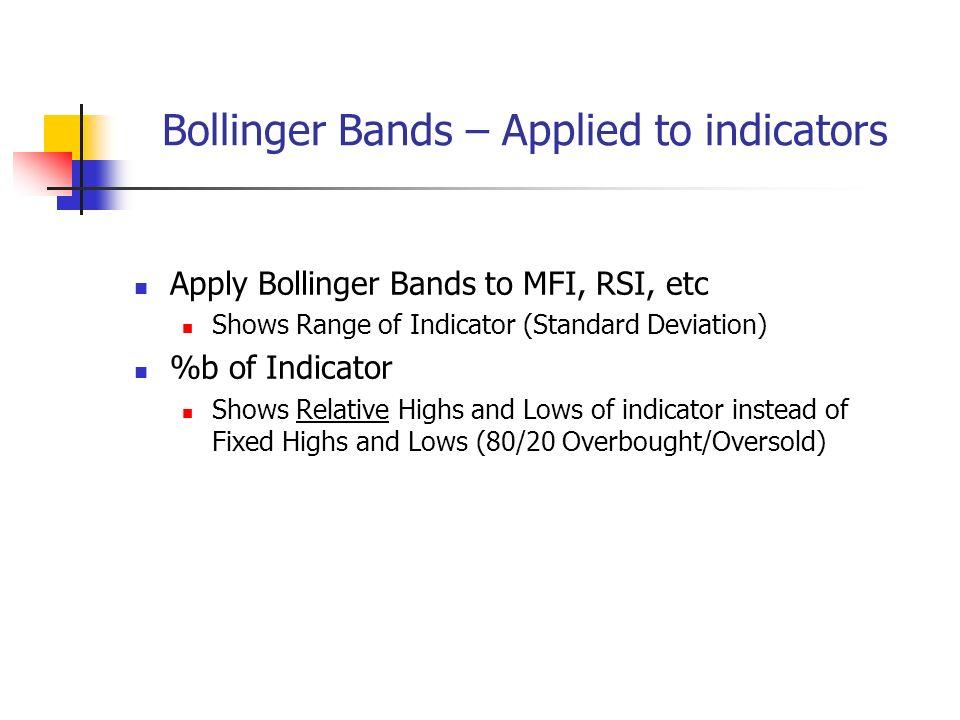 Bollinger bands mfi