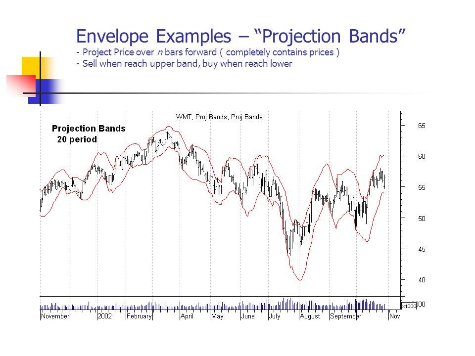 Bollinger bands squeeze metastock