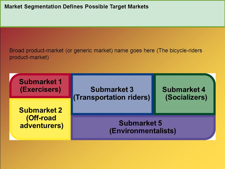 electric bike marketing plan Use this example retail bike shop business plan as a helpful resource when writing a business plan of your own home how to  free marketing plan example.