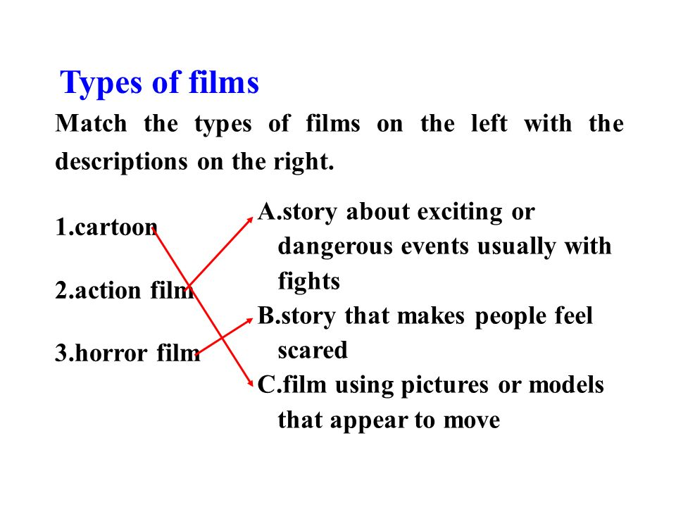 Types of films Match the types of films on the left with the descriptions on the right.