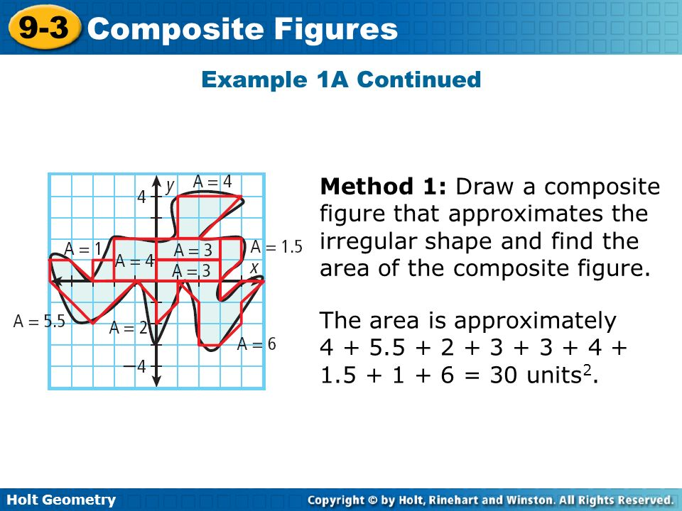 Example 1A Continued Method 1: Draw a composite figure that approximates the irregular shape and find the area of the composite figure.