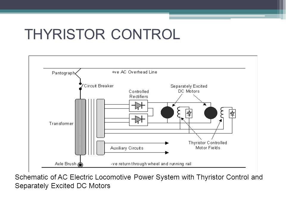 Traction motor control and applications ppt video online download 24 thyristor control schematic swarovskicordoba Images