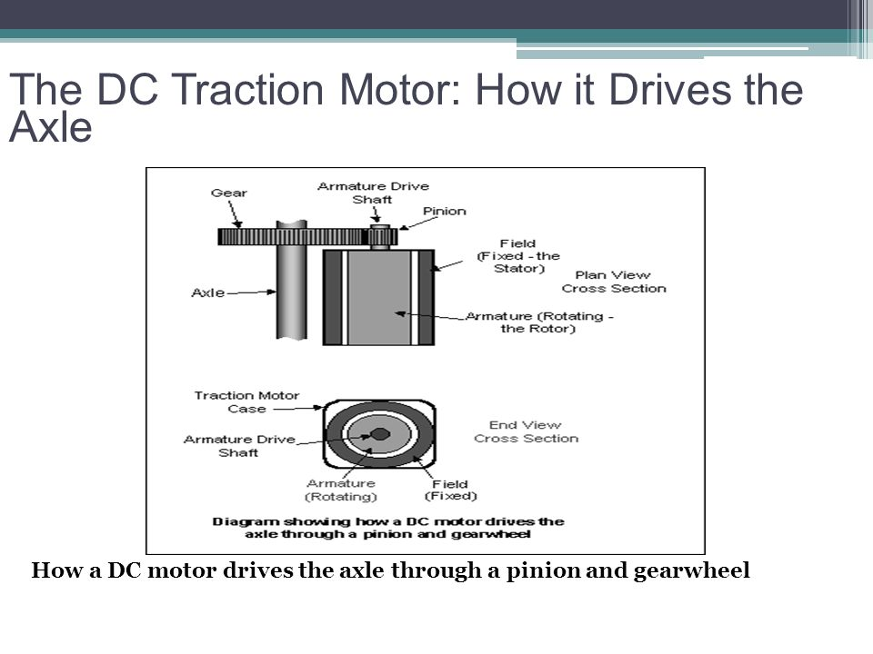 Traction motor control and applications ppt video online download the dc traction motor how it drives the axle swarovskicordoba Images
