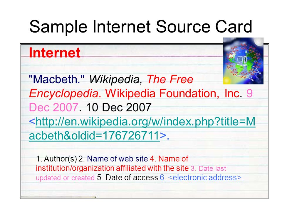 Sample Internet Source Card