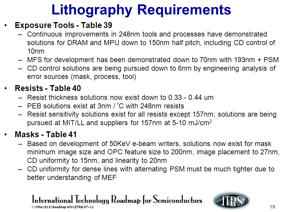 Lithography Requirements