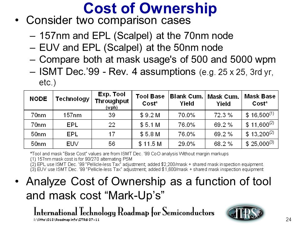 Cost of Ownership Consider two comparison cases
