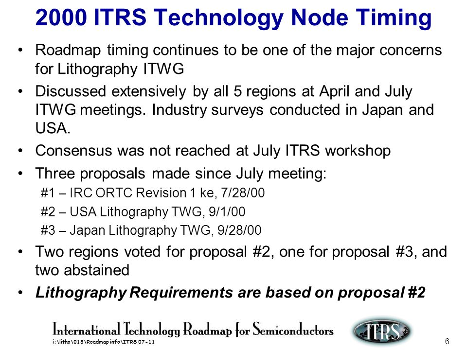 2000 ITRS Technology Node Timing