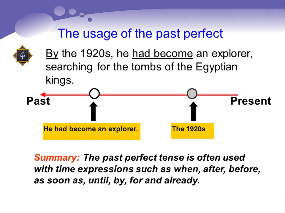 The usage of the past perfect