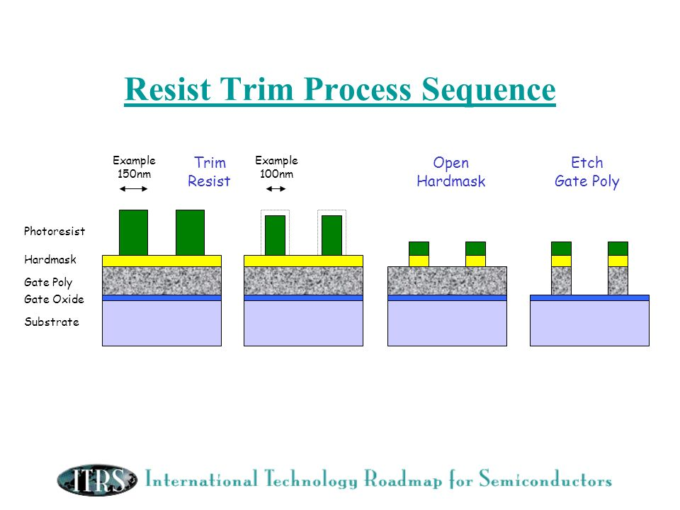 Resist Trim Process Sequence