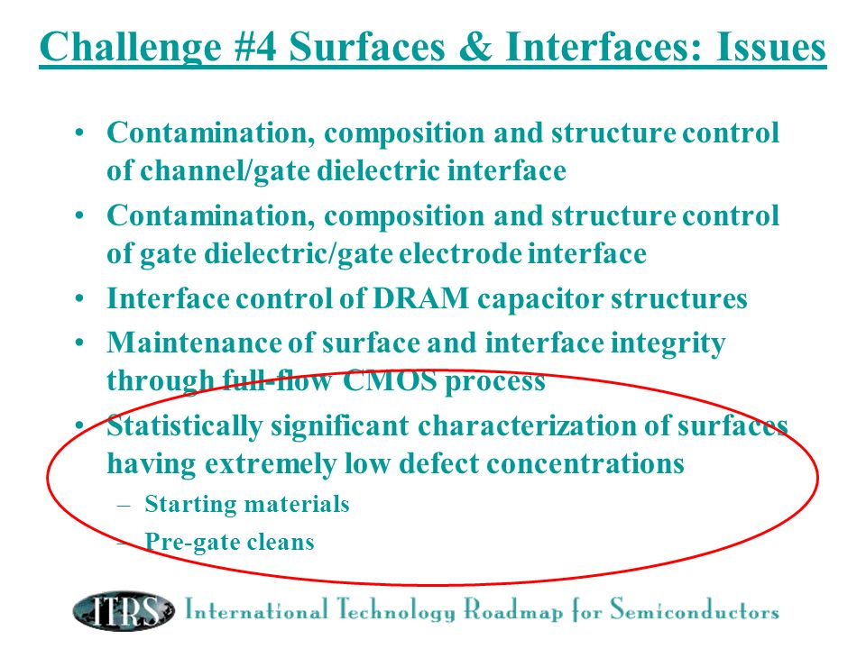 Challenge #4 Surfaces & Interfaces: Issues