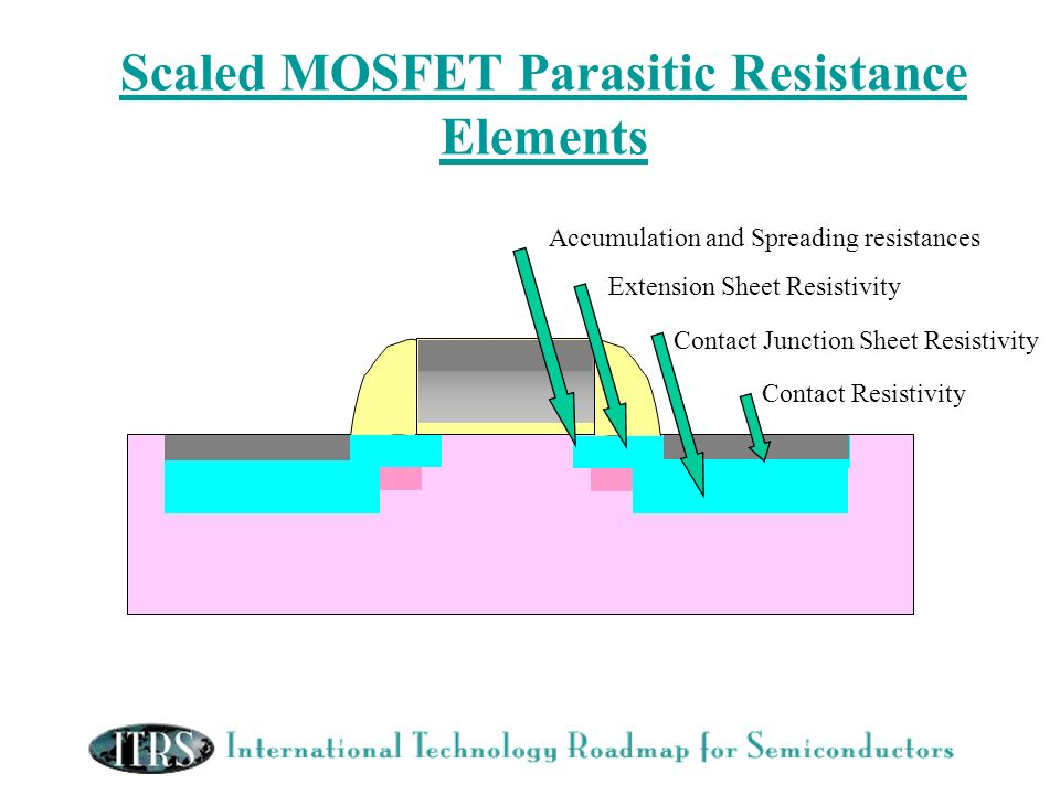 Scaled MOSFET Parasitic Resistance Elements