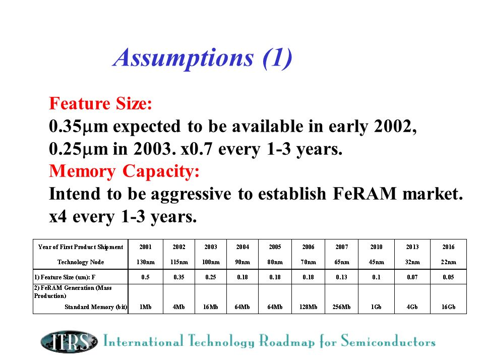 Assumptions (1) Feature Size: