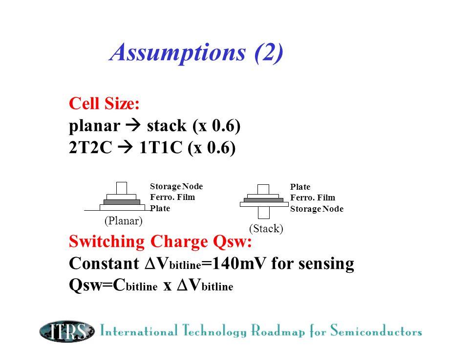 Assumptions (2) Cell Size: planar  stack (x 0.6) 2T2C  1T1C (x 0.6)