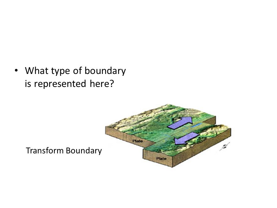 What type of boundary is represented here