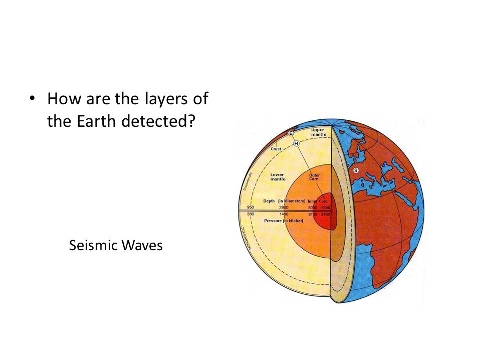 How are the layers of the Earth detected