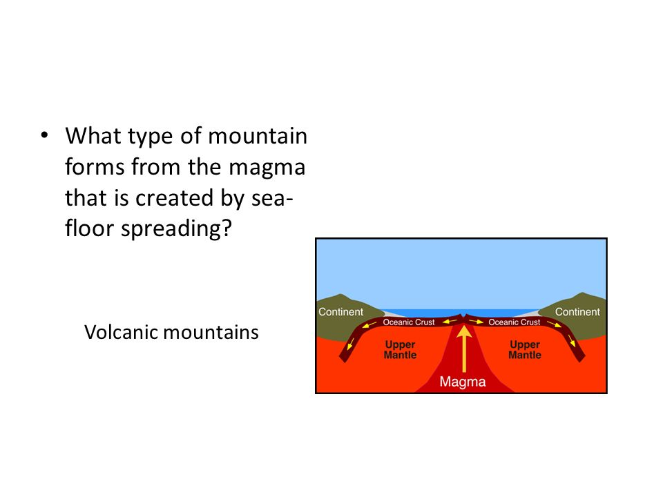 What type of mountain forms from the magma that is created by sea-floor spreading