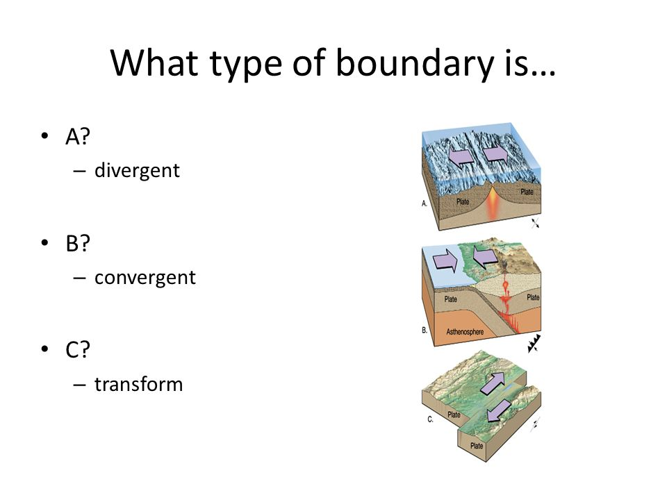 What type of boundary is…