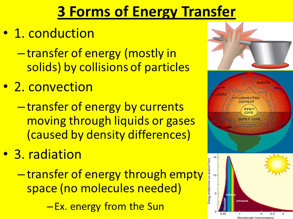 3 Forms of Energy Transfer - ppt video online download