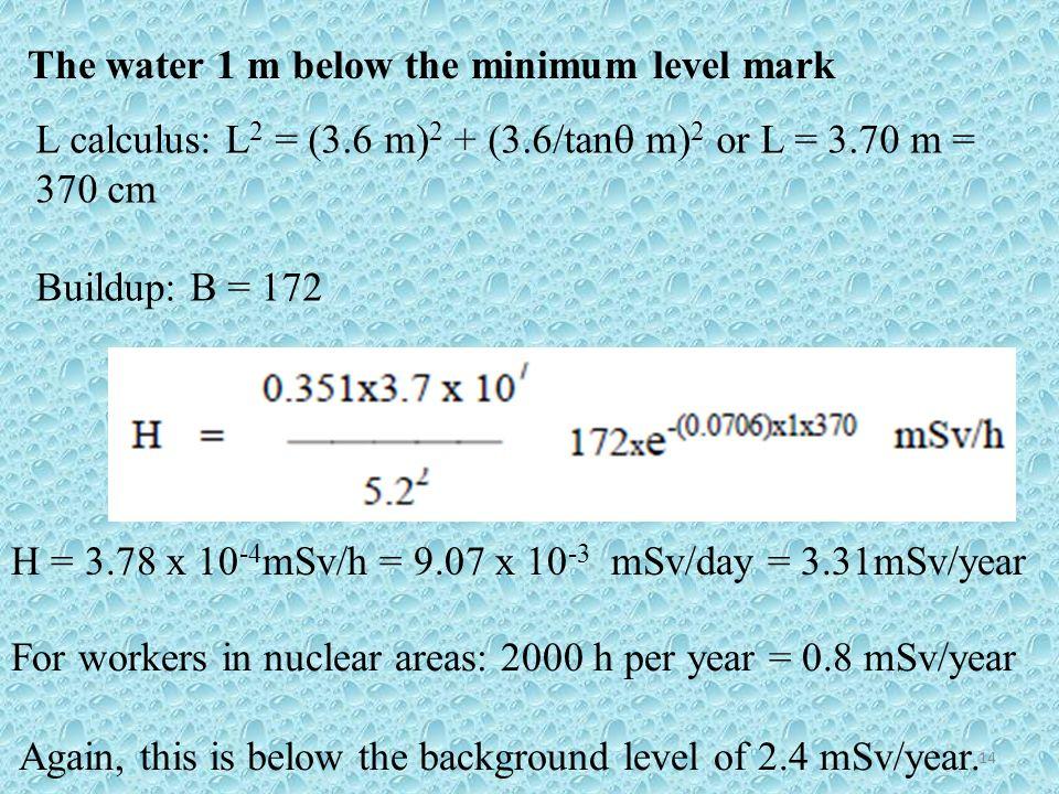 The water 1 m below the minimum level mark