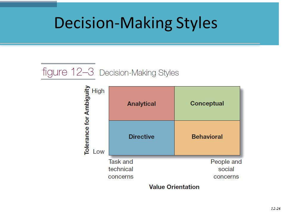 types of decision making with an Decision-making can be regarded as a problem-solving activity terminated by a solution deemed to be optimal, or at least satisfactory it is therefore a process which.