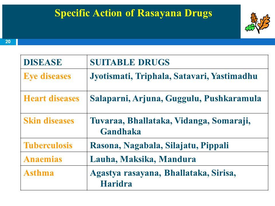 Jyotismati, Triphala, Satavari, Yastimadhu Heart diseases