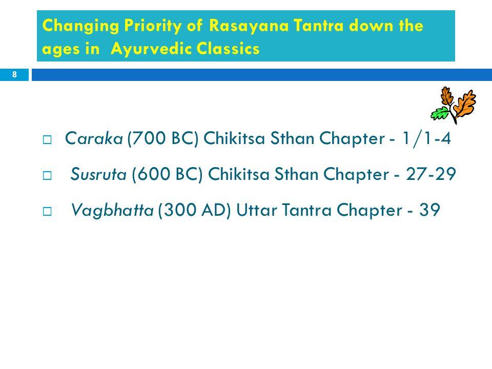 Caraka (700 BC) Chikitsa Sthan Chapter - 1/1-4