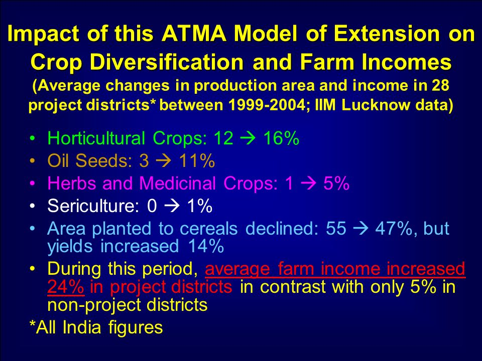 Impact of this ATMA Model of Extension on Crop Diversification and Farm Incomes (Average changes in production area and income in 28 project districts* between ; IIM Lucknow data)