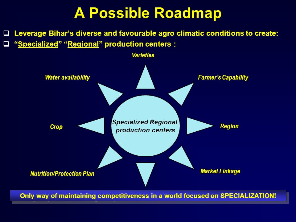 A Possible RoadmapLeverage Bihar's diverse and favourable agro climatic conditions to create: Specialized Regional production centers :