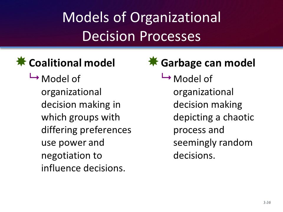 describe the garbage can model of decision making Definition of garbage can model of decision-making in the financial dictionary -  by free online english dictionary and encyclopedia what is garbage can model .