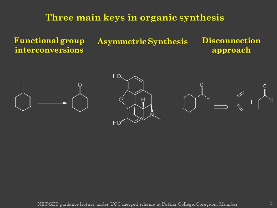 Three main keys in organic synthesis