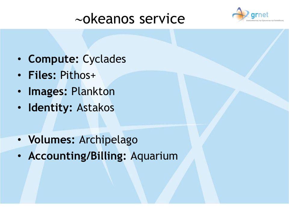 okeanos service Compute: Cyclades Files: Pithos+ Images: Plankton