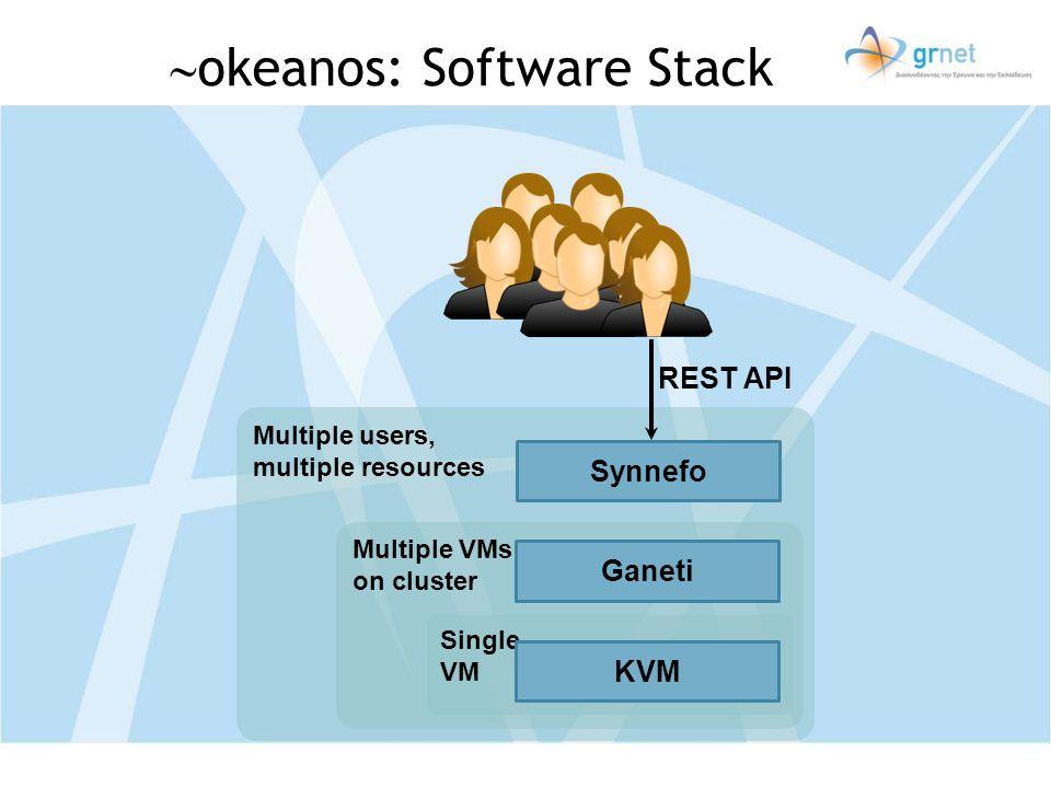 okeanos: Software Stack