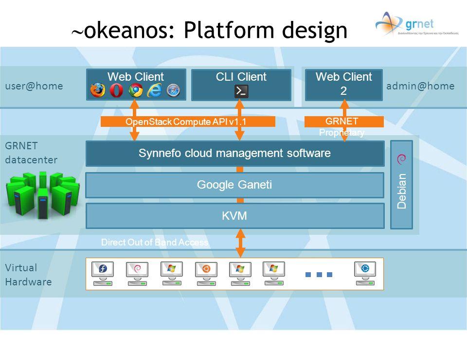 okeanos: Platform design