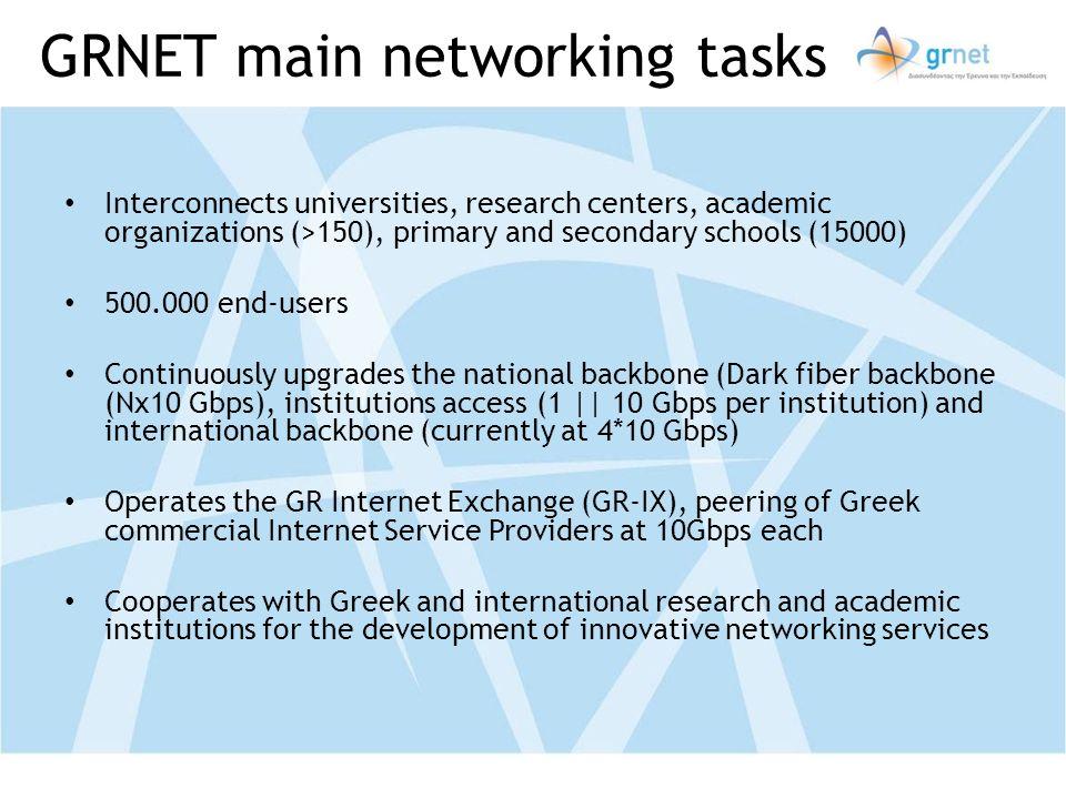 GRNET main networking tasks